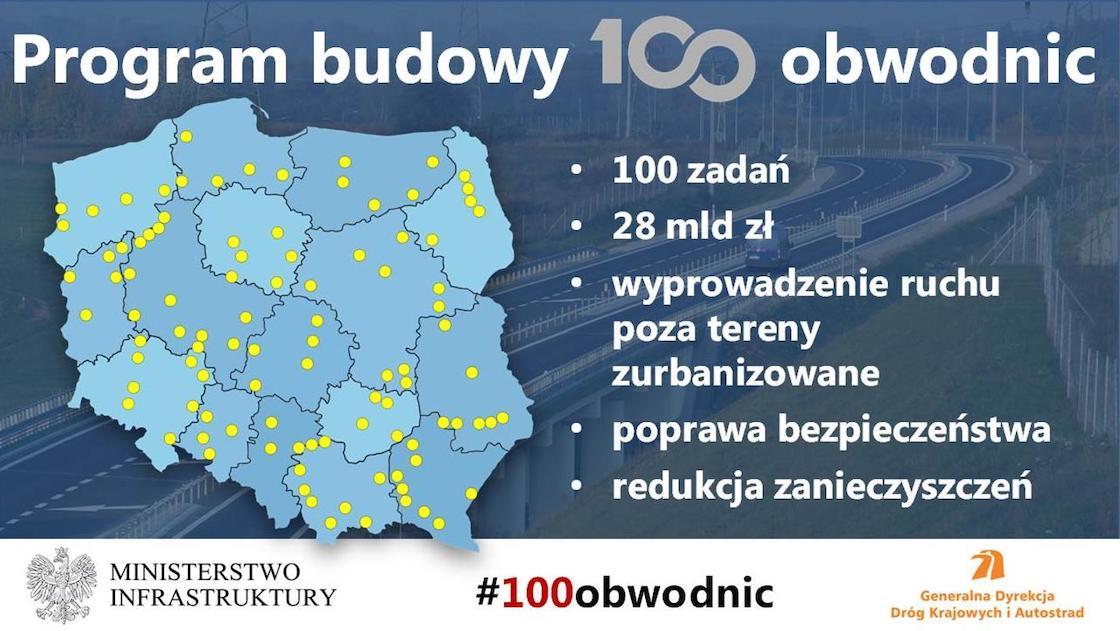 program budowy 100 obwodnic, m.in. limanowa i piwniczna