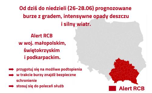 Ostrzeżenie przed burzami, deszczem - Małopolska