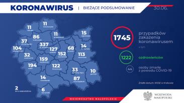 Koronawirus w powiecie nowosądeckim