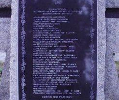 Lista rozstrzelanych osób, pochowanych na cmentarzu w Nowym Sączu.