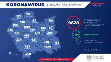 Gmina Podegrodzie - 14 przypadków koronawirusa